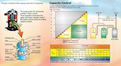 Masterclass: VRF Technology Part 63