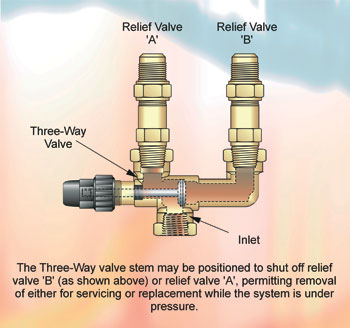 Masterclass Pressure Relief Amp Safety Devices Part 18