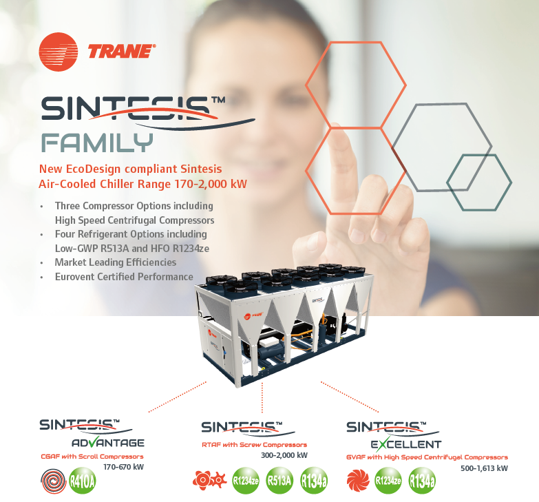 TRANE Sintesis Family of Chillers